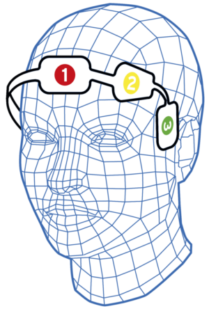 Sensor head azul