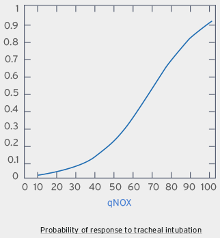 probability-of-response